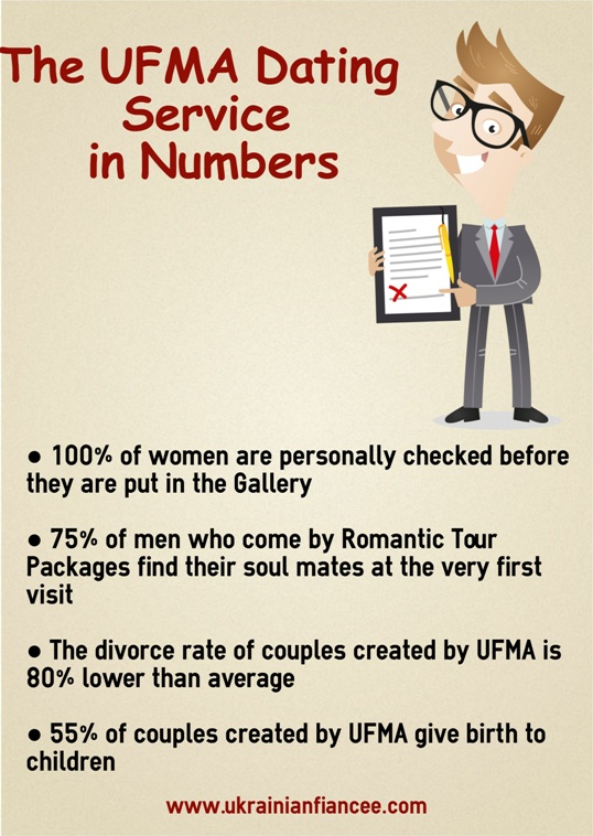 ufma in numbers